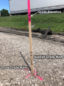 construction stake grade elevations
